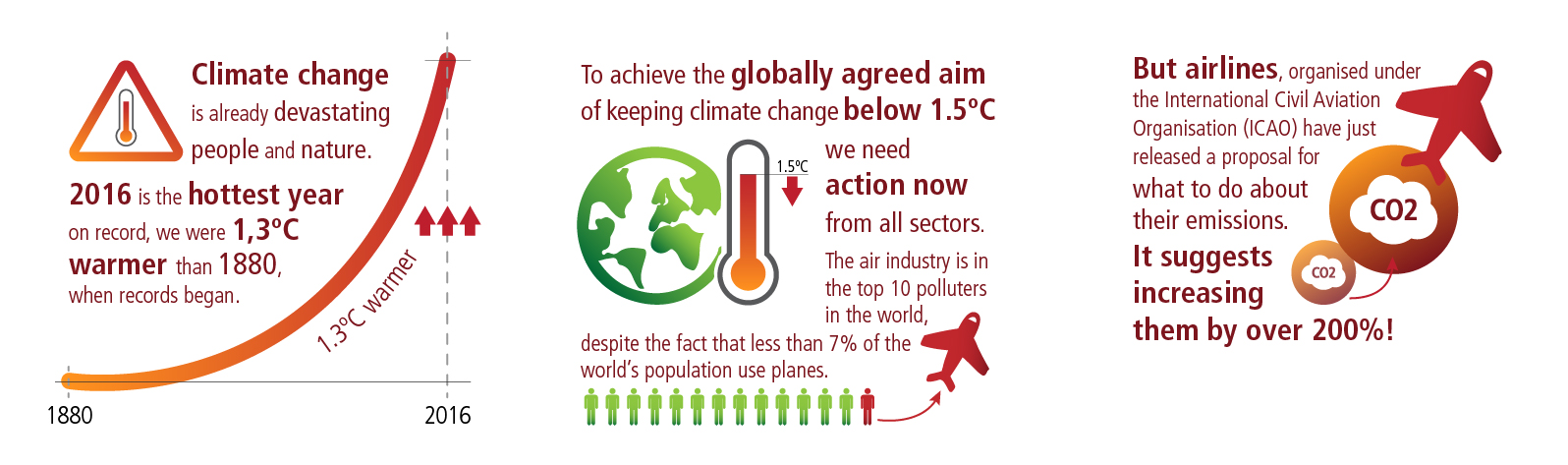 Aviation and Climate_by FERN